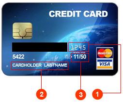 kreditkarte ablaufdatum